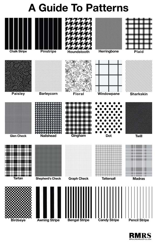 Guide To Patterns Black And White Chalk Stripe Fashion